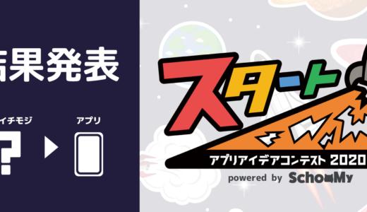 子どもたちが選ぶ、漢字一字から想像できるアプリアイデアの結果発表!